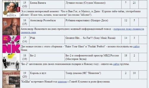 http://img-fotki.yandex.ru/get/4510/m-jackson-info.22/0_4c3e6_bb90098c_L.jpg