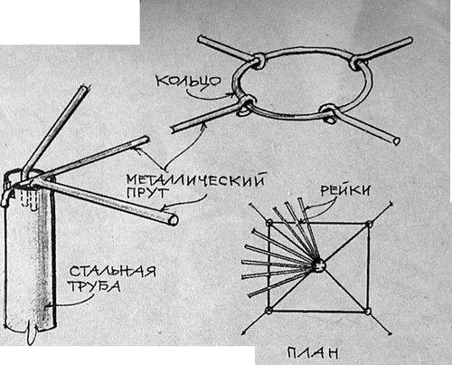 Как сделать козырёк на трубу своими руками