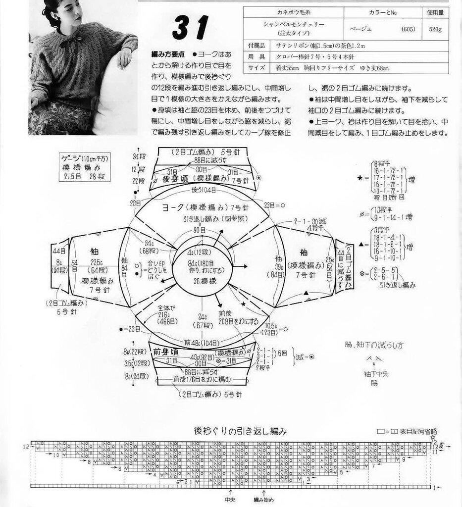 Выкройка и схема вязания пуловера