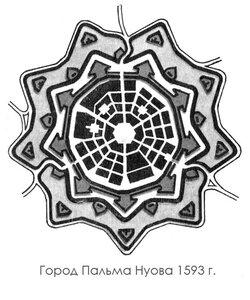Город Пальма Нуова , генплан