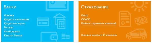 рейтинг банков москва