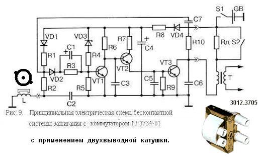 «Схема применения коммутатора