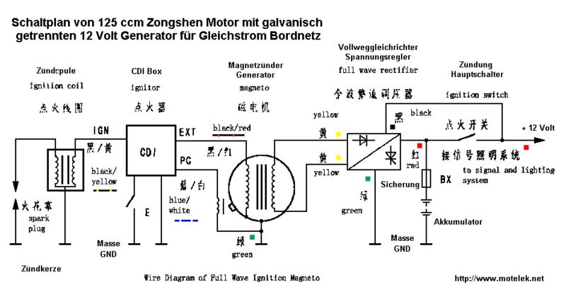 Схема стабилизатора напряжения на скутер: http://twlwthr.appspot.com/shema-stabilizatora-napryazheniya-na-skuter.html