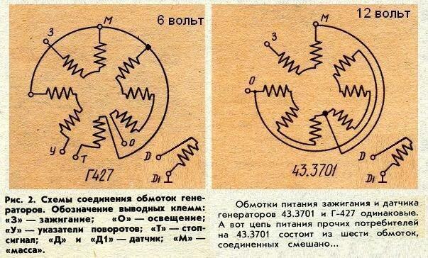«Генераторы Восход _ Минск.»