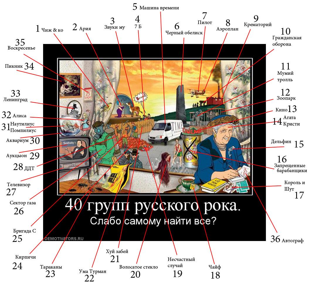 40 групп русского рока, ответы