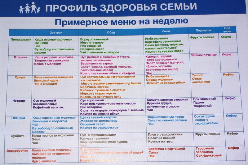 экономные рецепты меню на неделю-хв6