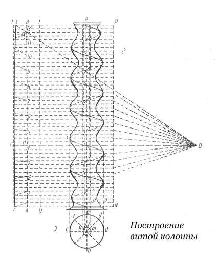 Построение витой колонны, чертеж