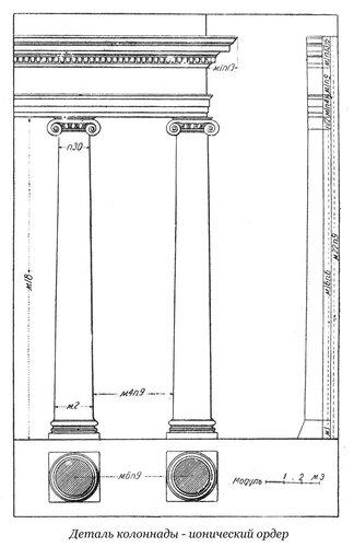 Колоннада ионического ордера по Виньоле