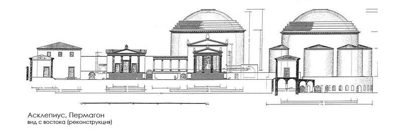 Асклепиус в Пергамоне (Sanctuary of Asclepius), вид с востока