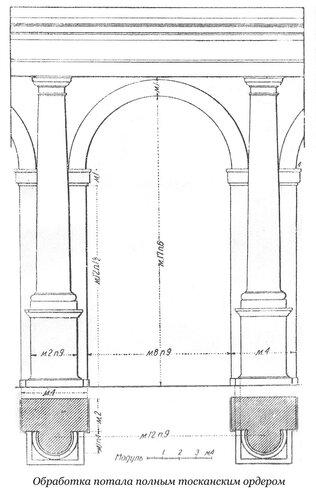 Обработка портала полным тосканским ордером