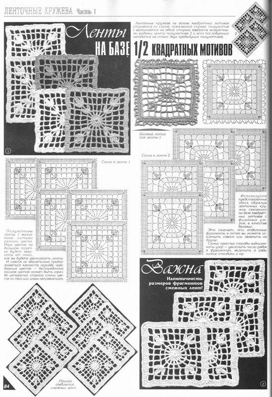 Ленточное кружево квадратами