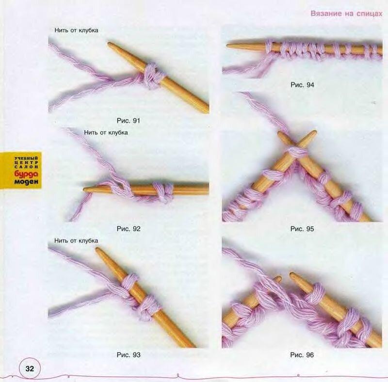 как связать шарф спицами для начинающих картинки