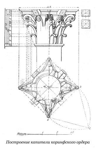 Построение капители коринфского ордера по Виньоле, чертеж
