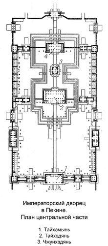Запретный город (Императорский дворец в Пекине), план