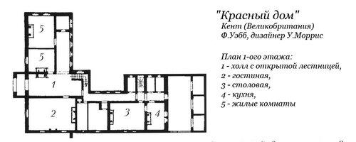 Красный дом Уильяма Морриса, план