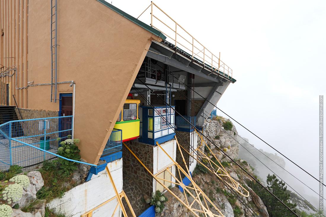 верхняя станция канатки на Ай-Петри
