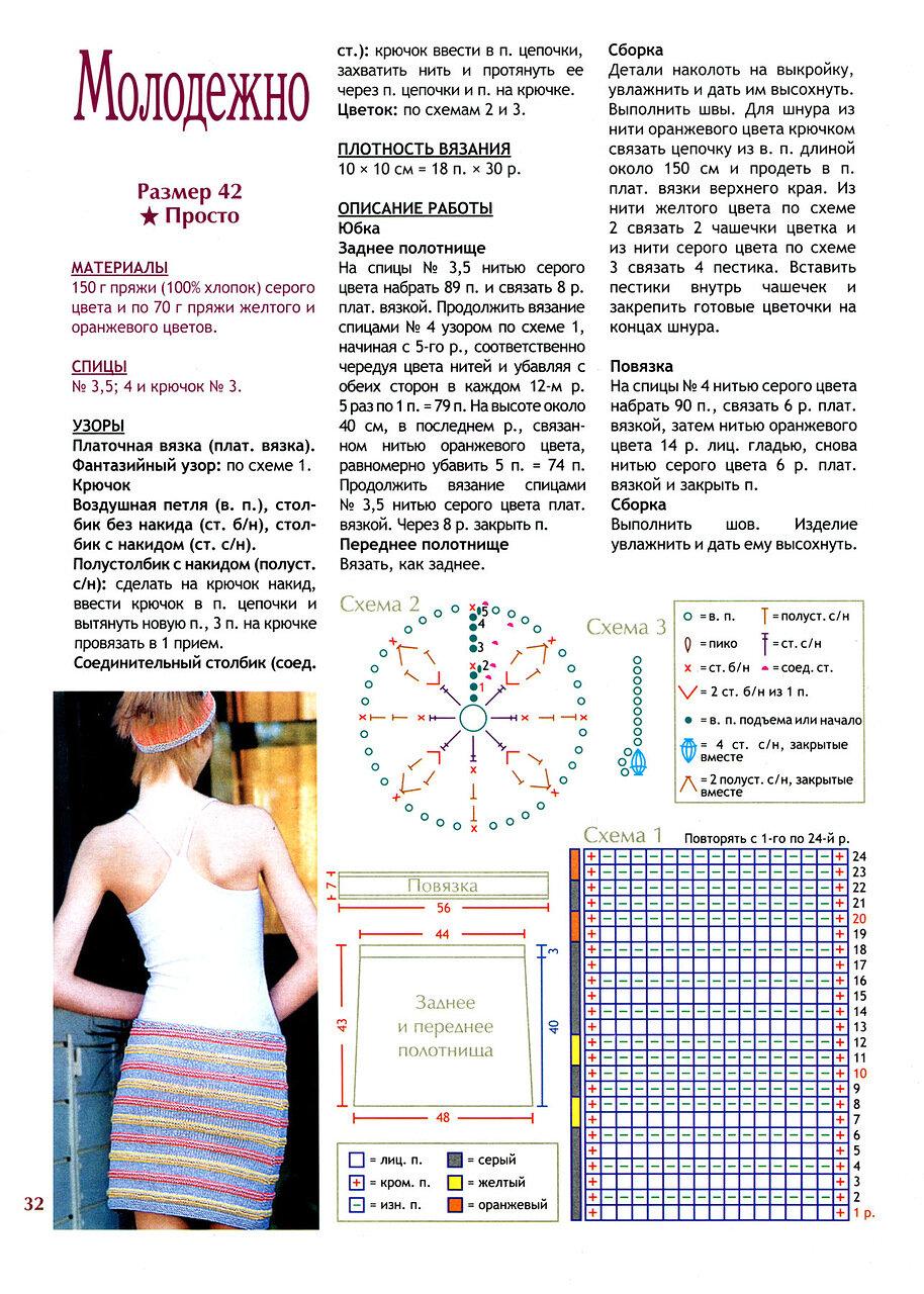 Юбки спицами схемы и описание фото