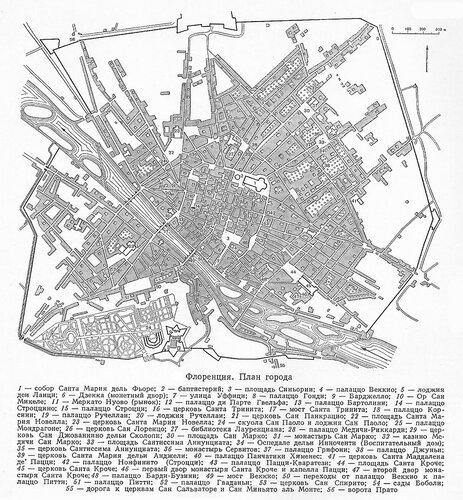 Карта Флоренции, Италия