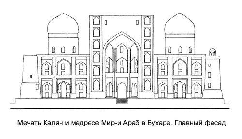 Мечать Калян и медресе Мир-и Араб в Бухаре, главный фасад