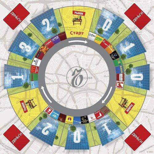 настольная игра Коммерсант Деньги