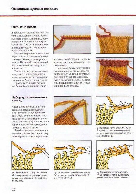 Вязание на спицами как это нет петли на схеме