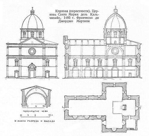 Церковь Санта Мария дель Кальчинайо, чертежи