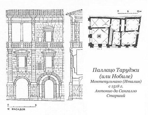 Паллацо Таруджи (или Нобиле), чертежи