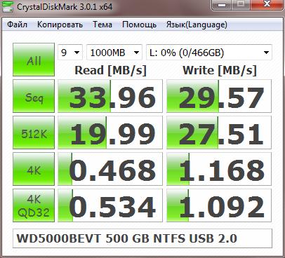 Снижает ли USB-хаб скорость накопителя?