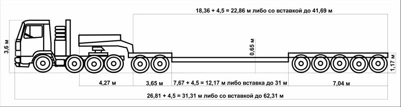 Схема автопоезда.