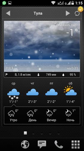 Панель погоды