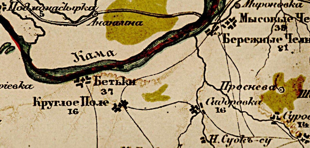Бетьки на карте 1900-ого года.