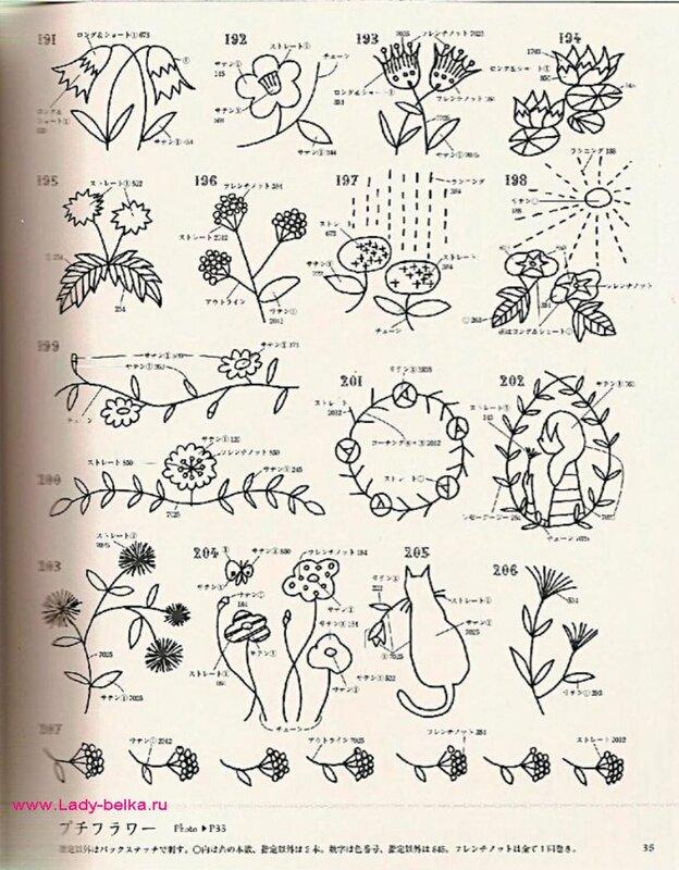 Схема для вышивки полевых цветов, кувшинок, тюльпанов, чертополоха, одуванчиков и лютиков.