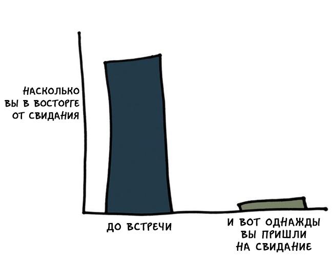 Источник: buzzfeed Перевод fotojoin.ru