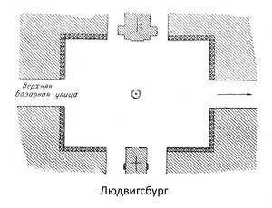 Площадь в Людвигсбурге, план