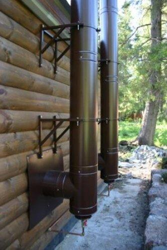 Дымоходы из кислотостойкой стали чаще всего служат для отвода продуктов сгорания из жидкотопливных и газовых котлов.