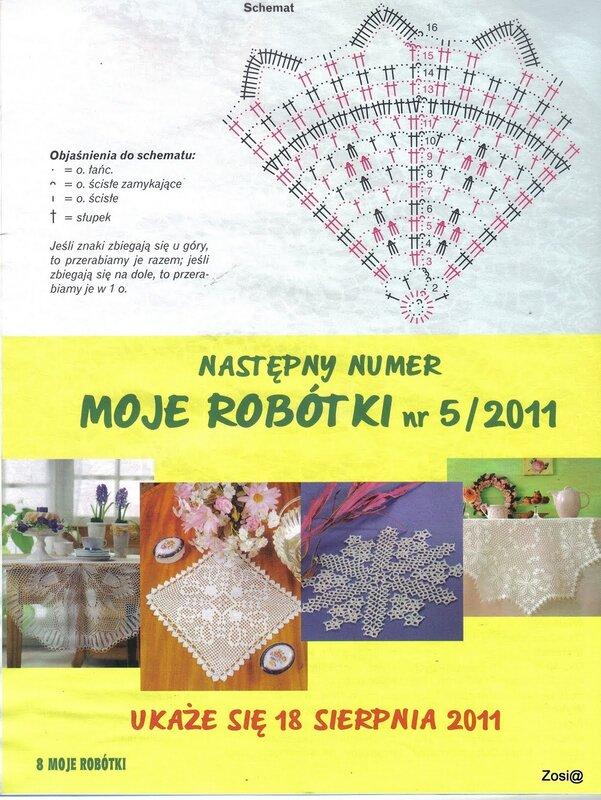 Moje Robotki №4 2011
