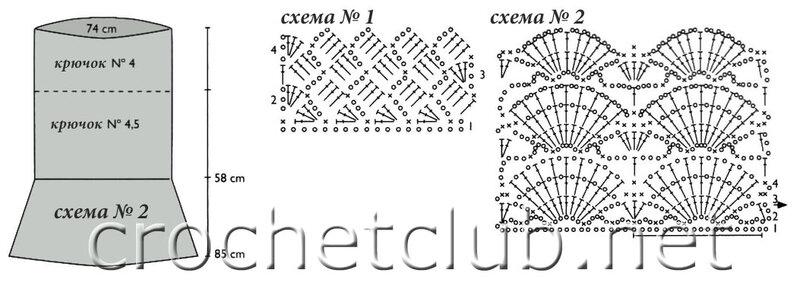 Схема Юбки