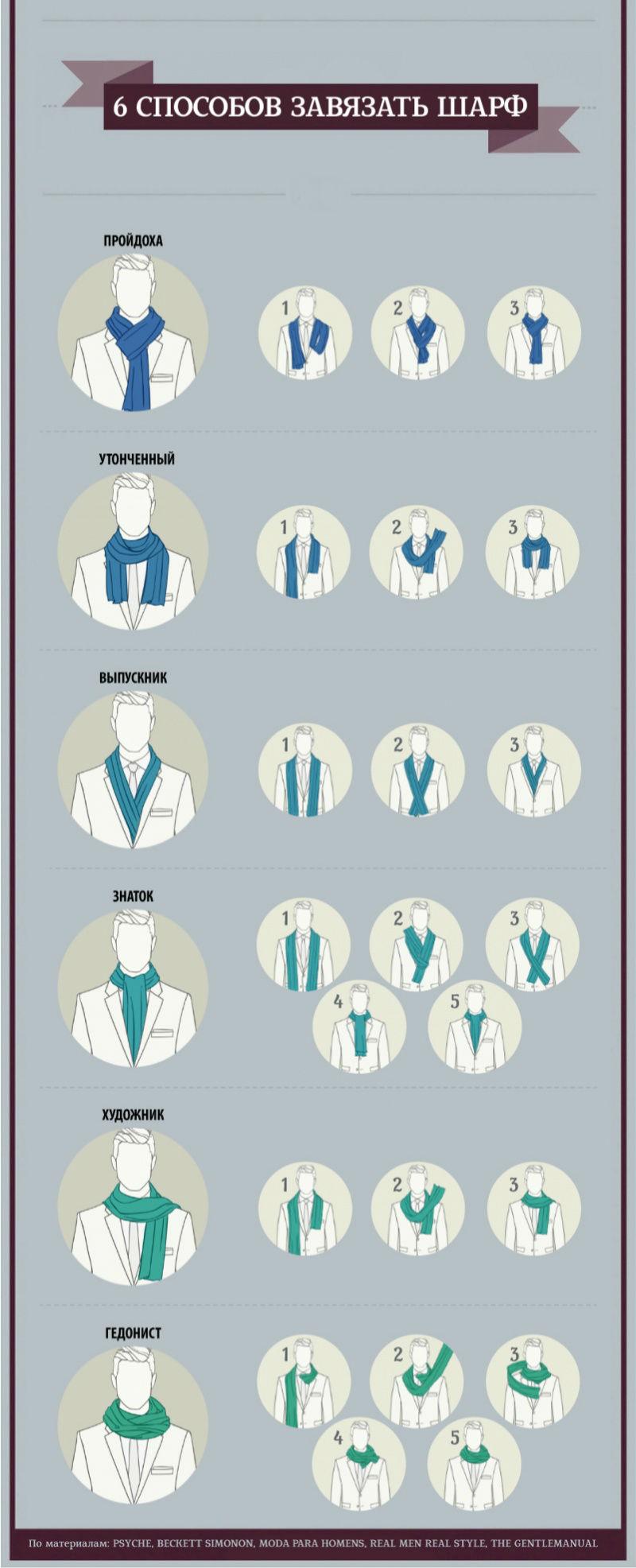 Правила стиля