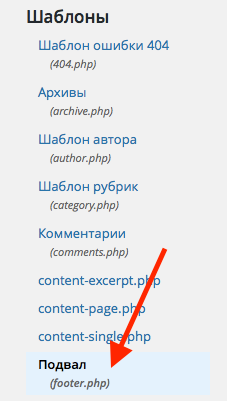 редактор подвал, wordpress, html,