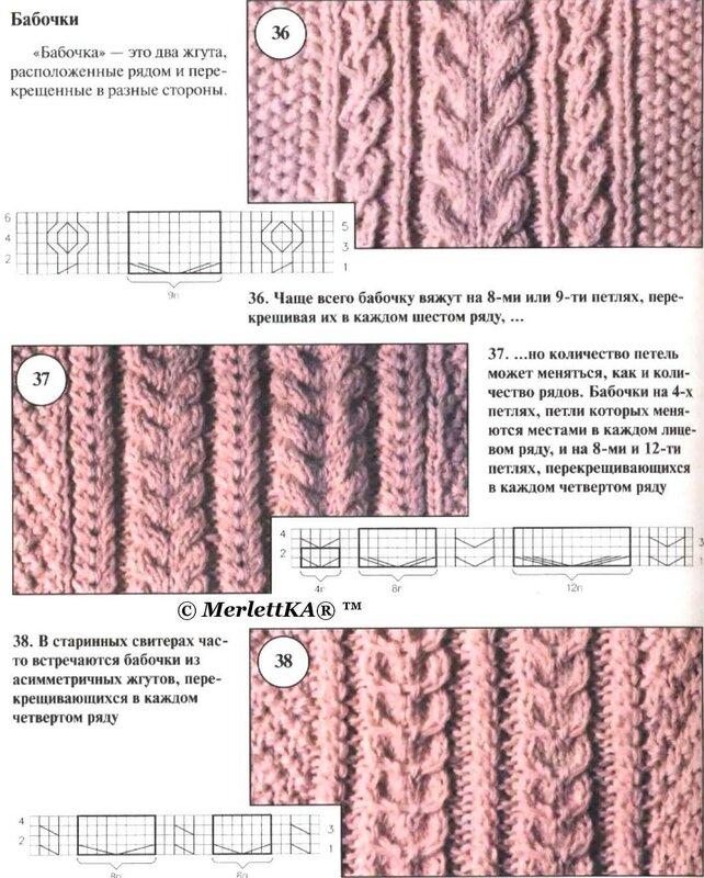 Узоры для вязания спицами жгут