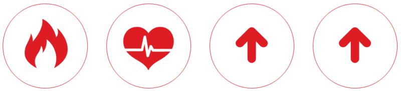 Основныe показатели сердечно-сосудистых заболеваний