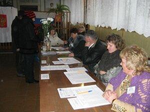 4 декабря 2011г. Рябчинская участковая избирательная комиссия.