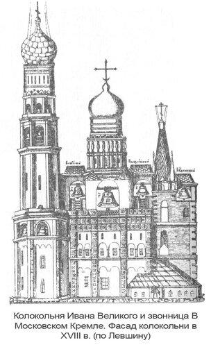 Колокольня Ивана Великого и звонница в Московском Кремле, Фасад колокольни в XVIII в. (по Левшину)
