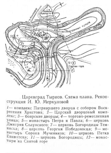 Царевград Тырнов, генплан