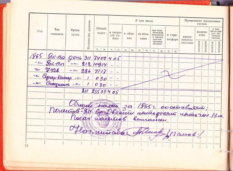 Лётная книжка Мартемьянова В.Д.