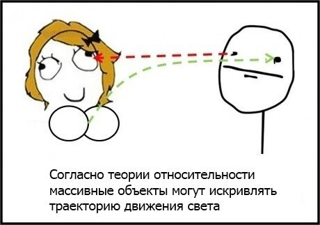 Закон приломления света))))
