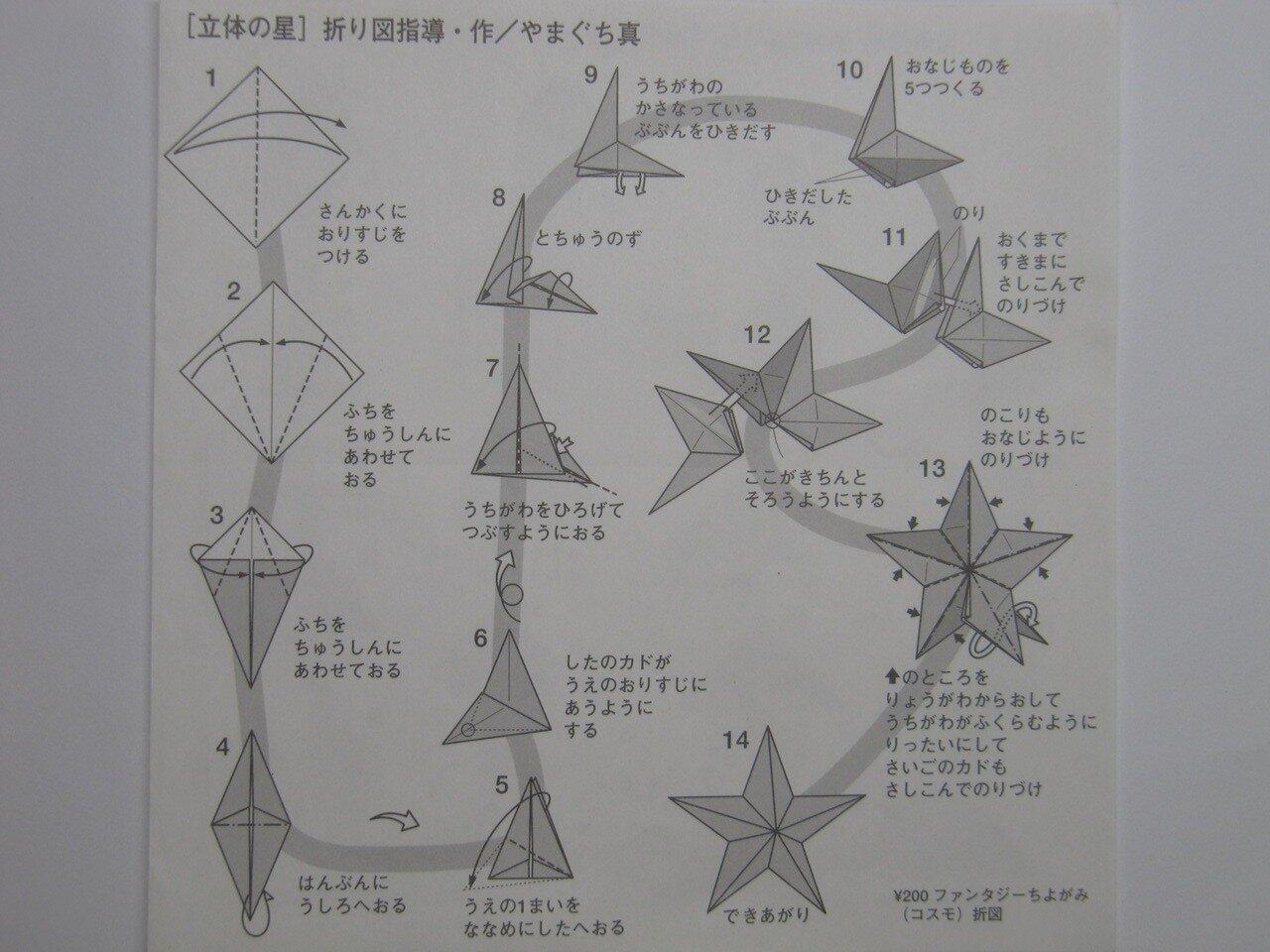 схема вязания верхушки на елку