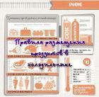 Книга Правила размещения продуктов в холодильнике