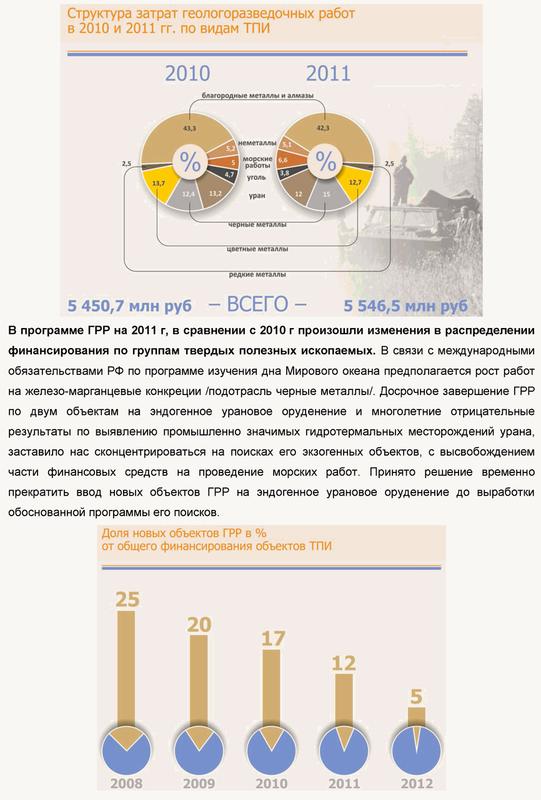 полезные ископаемые в казахстане реферат