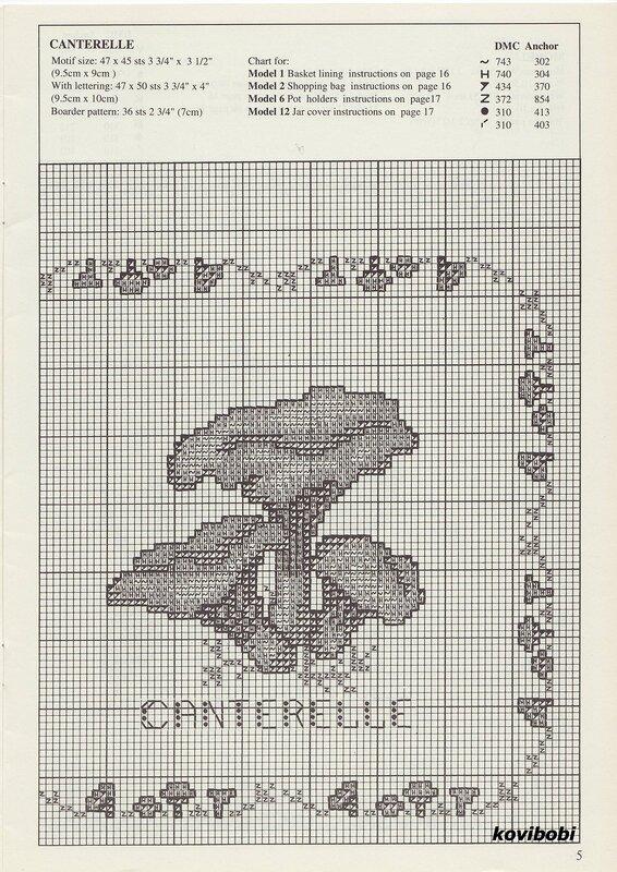 схема цветка в квадрате крючком.